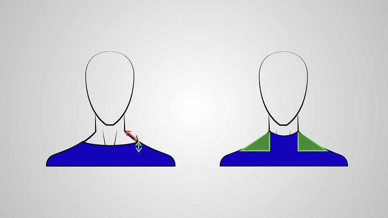 cuello redondo ventajas