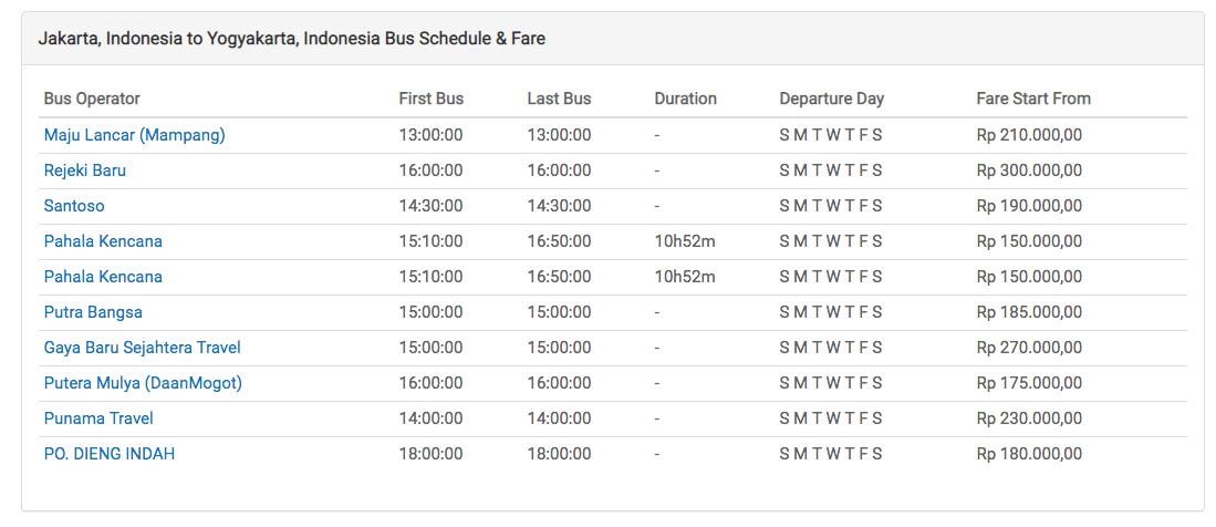 Jakarta to Yogyakarta Bus Schedule from easybook.com
