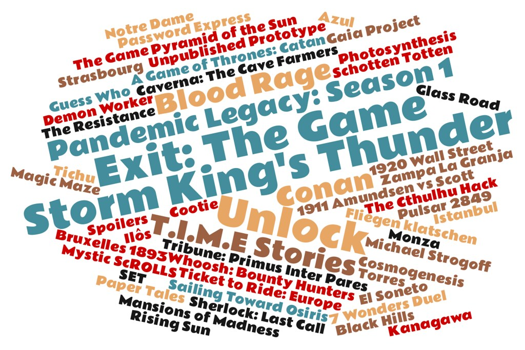 A tag cloud with all the games that I have played in 2018