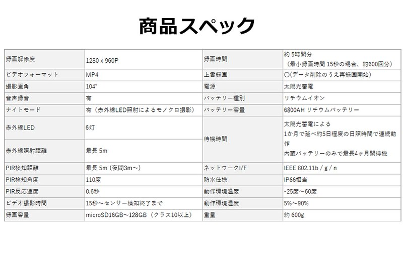 塚本無線 亀ソーラー (20)