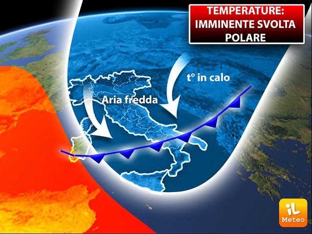 meteo gelo artico
