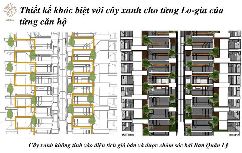 thiết kế với cây xanh