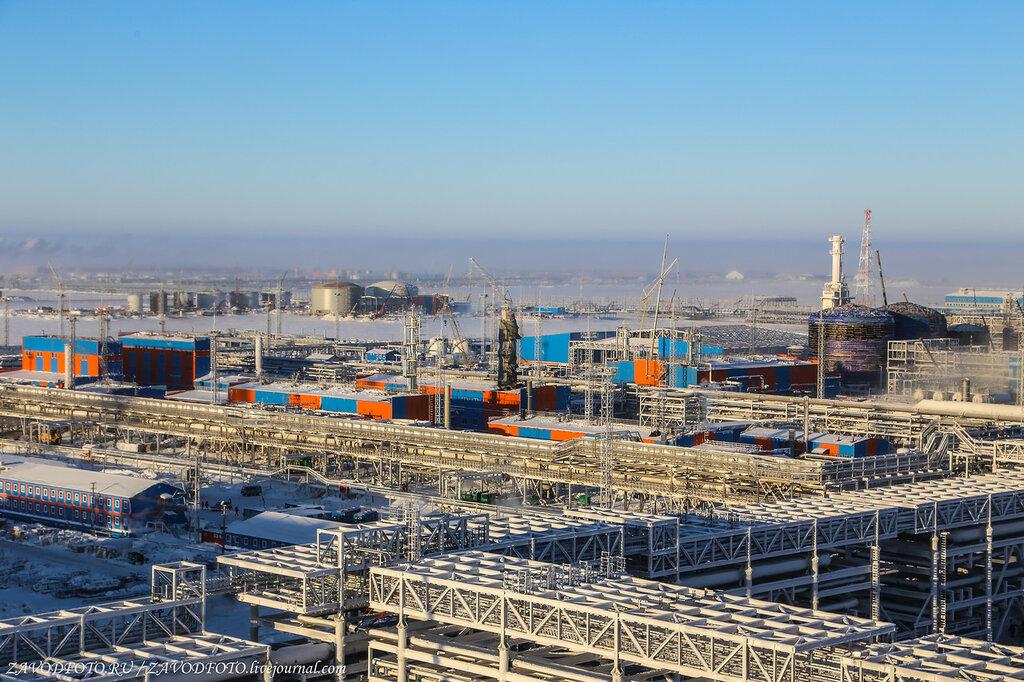 ТОП крупнейших СПГ-проектов в России