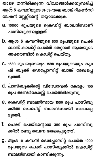 Plus One Accountancy Model Question Papers Paper 4.24