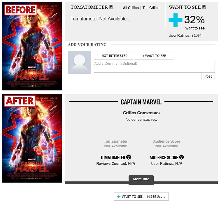 Rotten Tomatoes Beoordeling voor het publiek