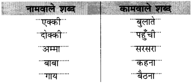 NCERT Solutions for Class 2 Hindi Chapter 15 एक्की-दोक्की 2
