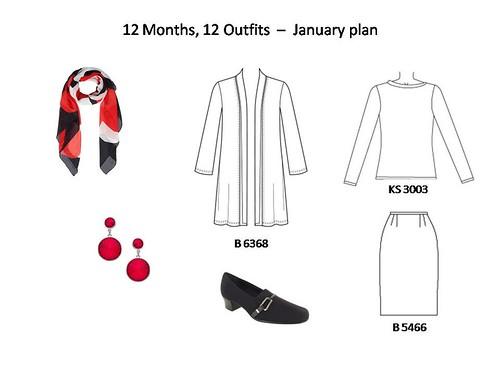 12M12O January plan