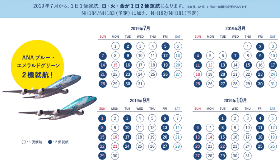 ANAのA380運航スケジュール2019年7~10月