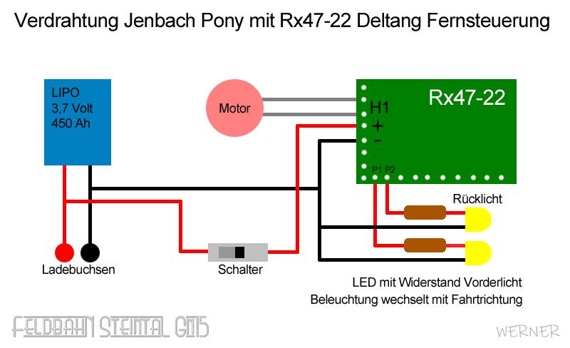 Feldbahn Steintal GN15 - Seite 3 33237358898_79bc24ac49_c