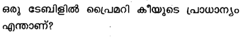 Plus Two Computer Application Model Question Papers Paper 3Q12