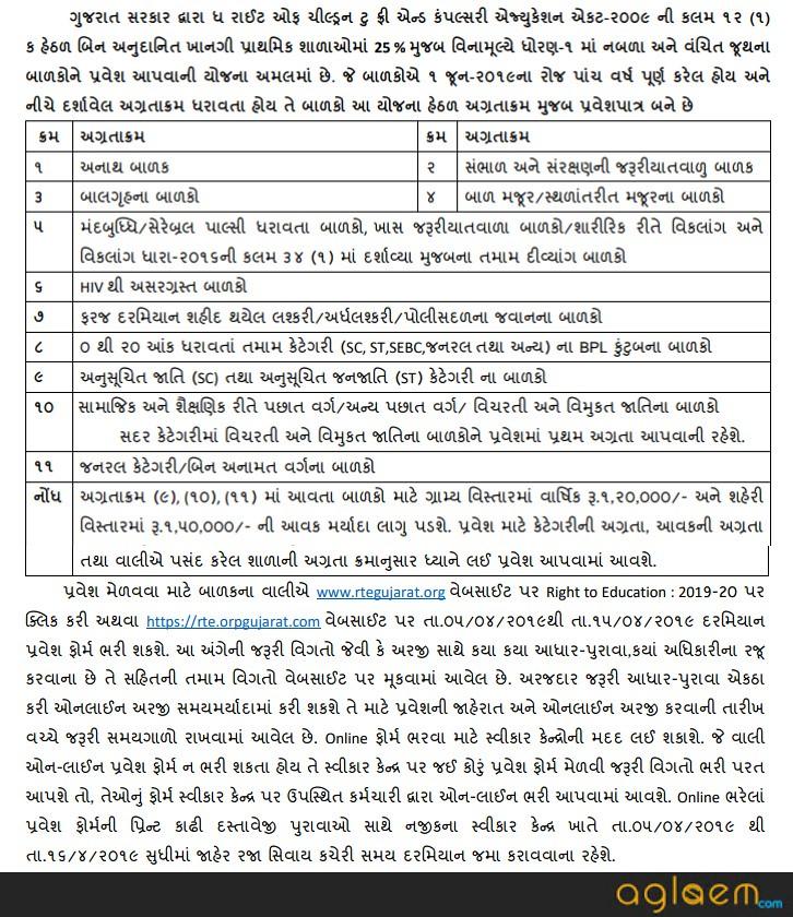 RTE Gujarat Admission 2019 – Admit Card (Released