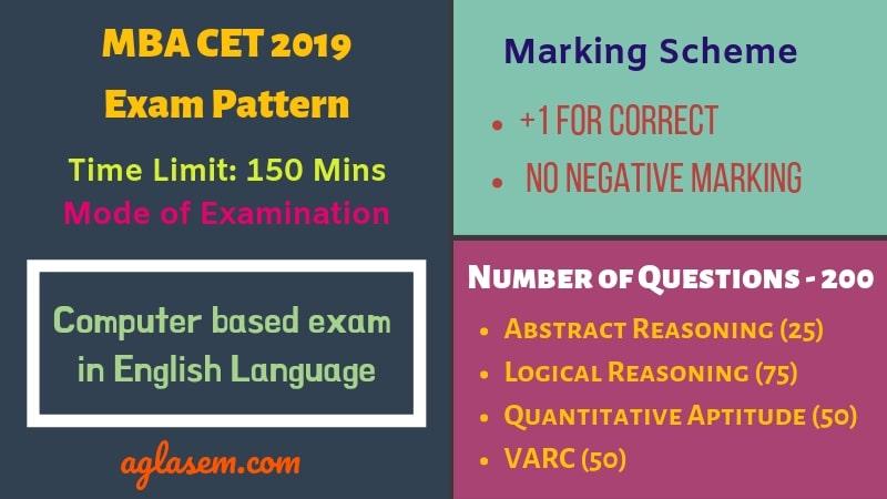 MBA CET 2019 Exam Pattern