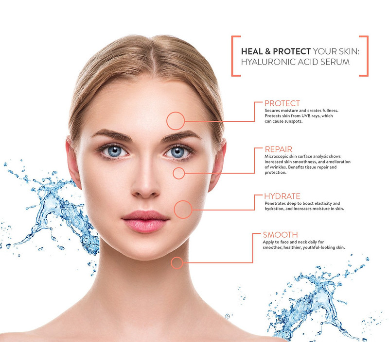 About Hyaluronic Acid