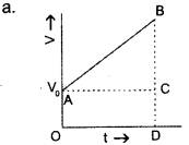 Plus One Physics Model Question Papers Paper 4 55