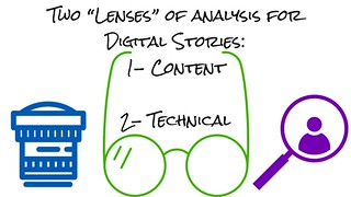 The lenses of analysis for digital stories | by Wesley Fryer