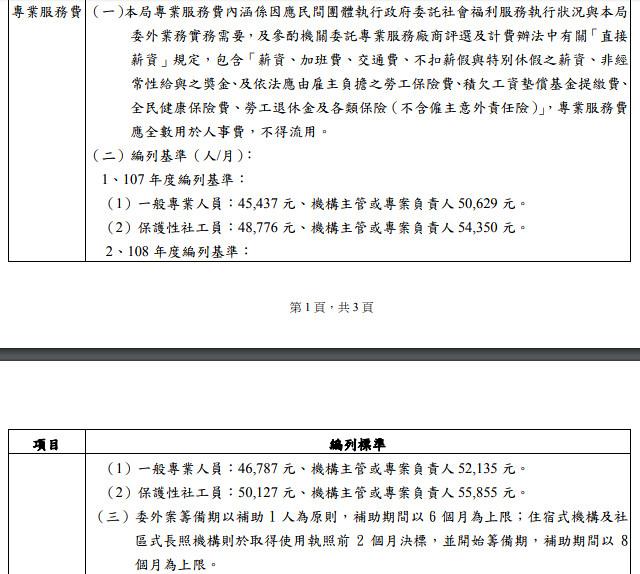 取自台北市政府網站
