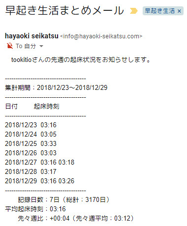 20181230_hayaoki