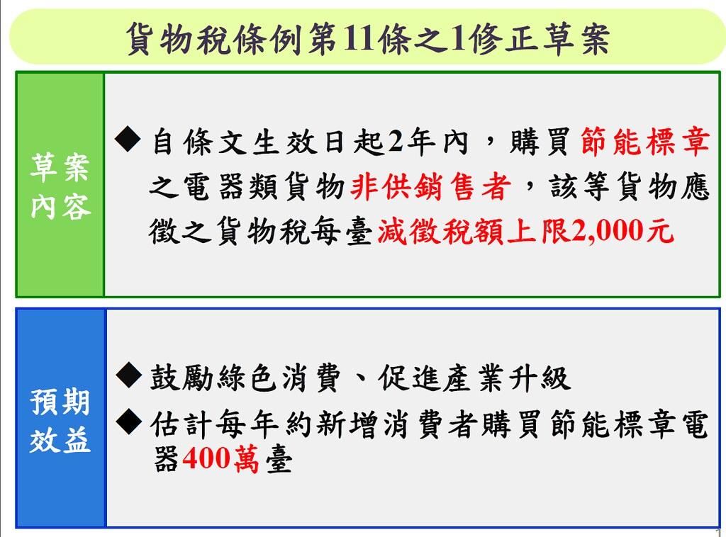 財政部提出貨物稅條例修正草案,減徵具節能標章之電器用品。來源:行政院簡報