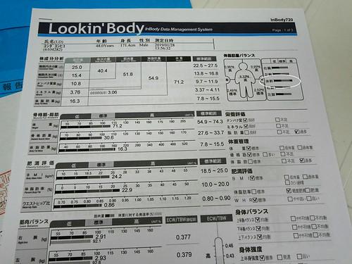 InBody検査で筋肉量測定してきた