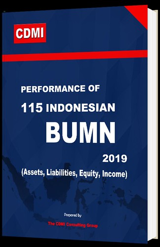 Performance of 115 Indonesian BUMN, 2019