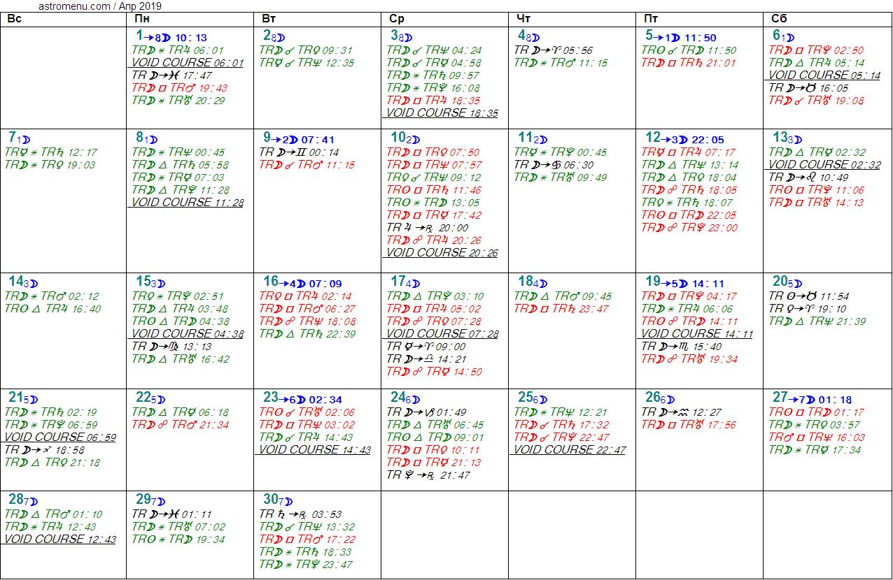 Астрологический календарь на АПРЕЛЬ 2019. Аспекты планет, ингрессии в знаки, фазы Луны и Луна без курса