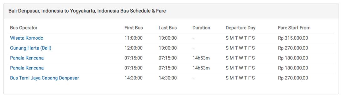 Bali to Yogyakarta Bus - easybook.com