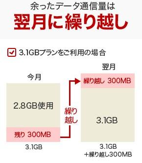 楽天モバイル (2)