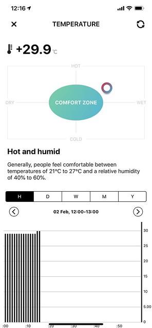 Atmotube iOS App - Temperature - Historial Data