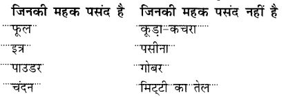 NCERT Solutions for Class 2 Hindi Chapter 8 तितली और कली 4
