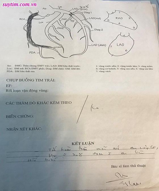 Kết quả chẩn đoán năm 2012, ông Trợ bị tắc nghẽn mạch vành
