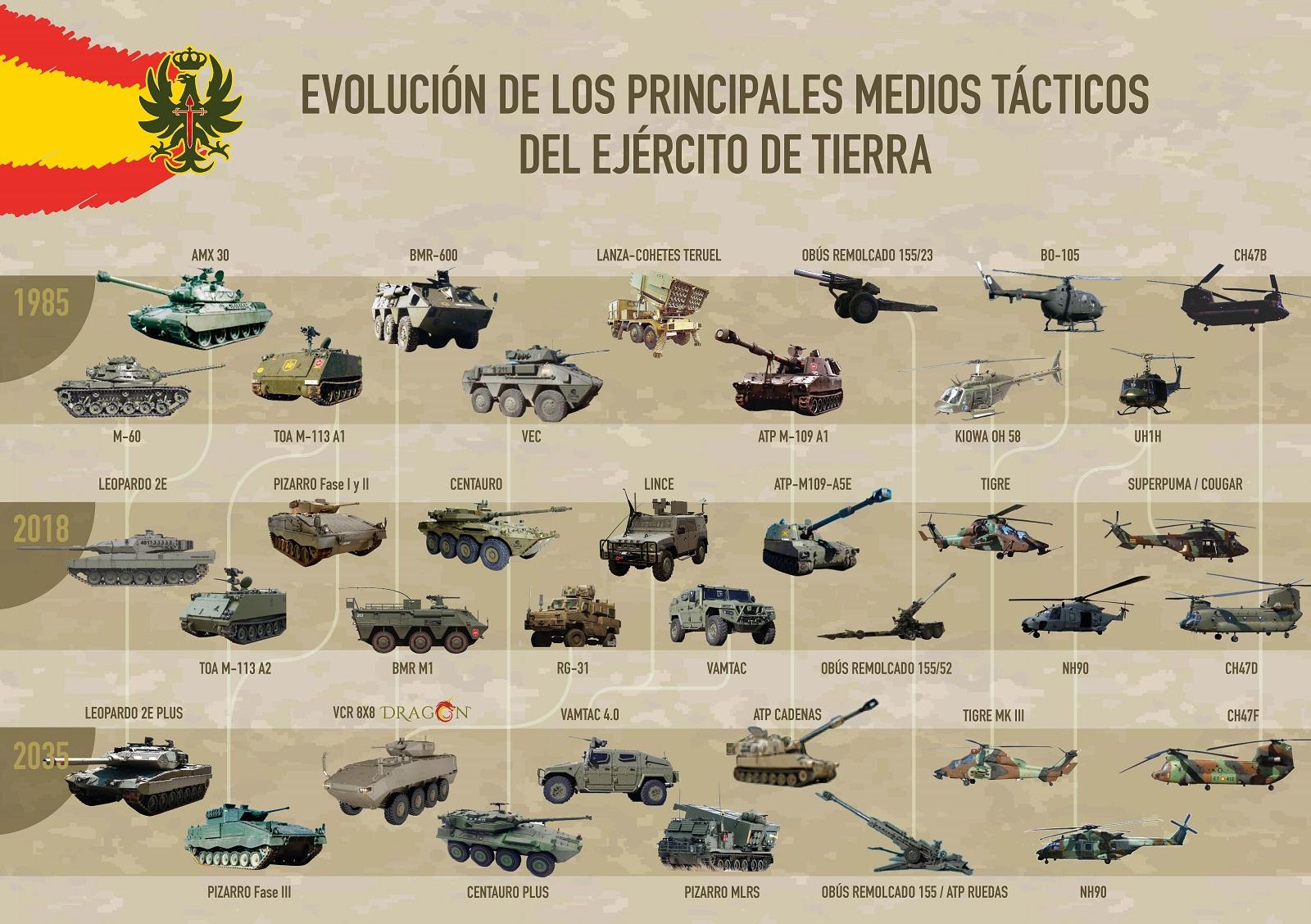 Armée Espagnole/Fuerzas Armadas Españolas - Page 5 47259779881_bbdd3a784a_o