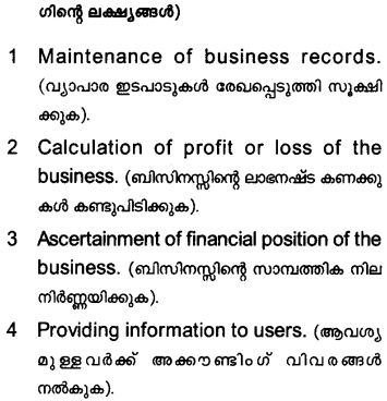 Plus One Accountancy Model Question Papers Paper 3.72