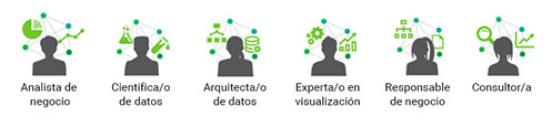 salidas_profesionales_business_data_analytics