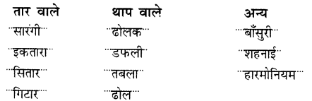 NCERT Solutions for Class 2 Hindi Chapter 10 मीठी सारंगी 2
