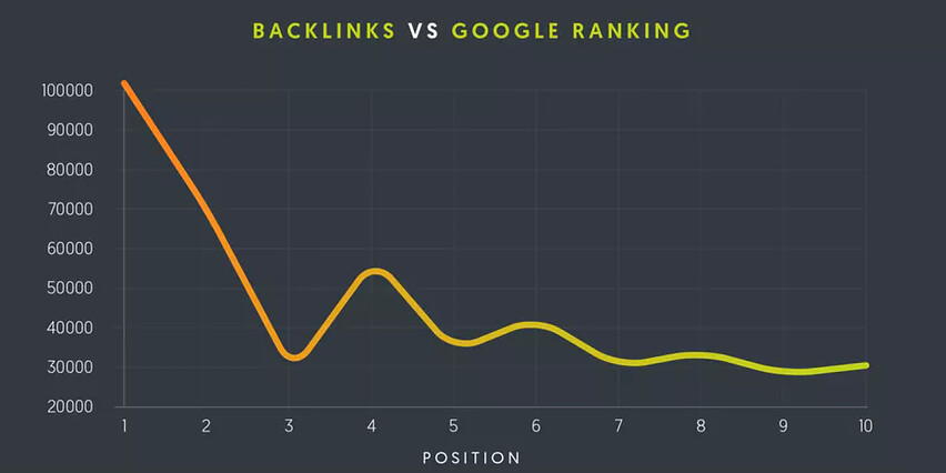 WP Backlink Machine v2.0 Review