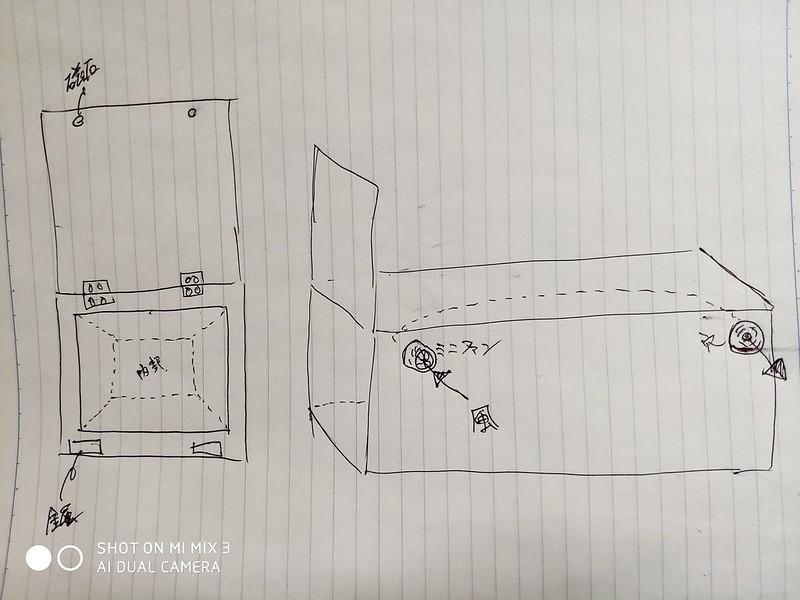 ダンボール小部屋 (2)