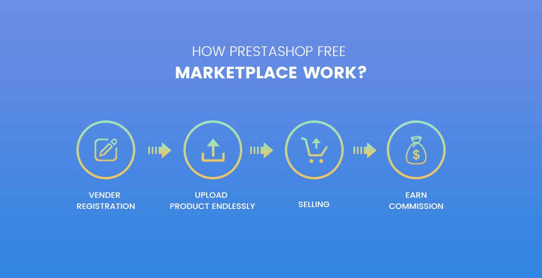 leo marketplace - best free prestashop marketplace module