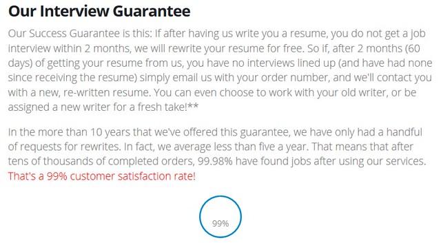 resumewriters refund