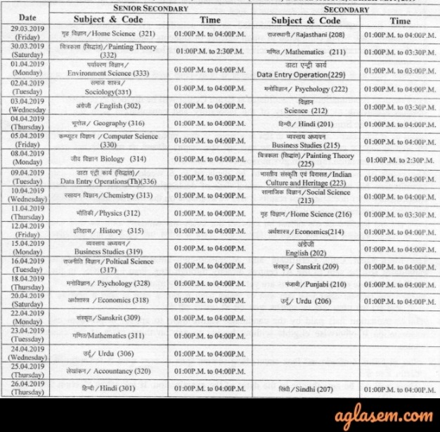 RSOS 12th Time Table March – May 2019 (Released) | Rajasthan
