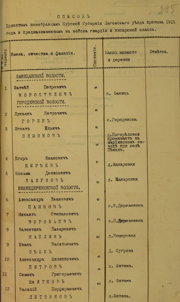 Список принятых новобранцев Курской губернии Льговского уезда призыва 1915