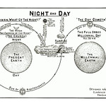 Clarence Larkin Charts(69)