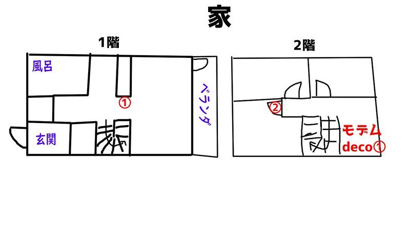 家の間取図