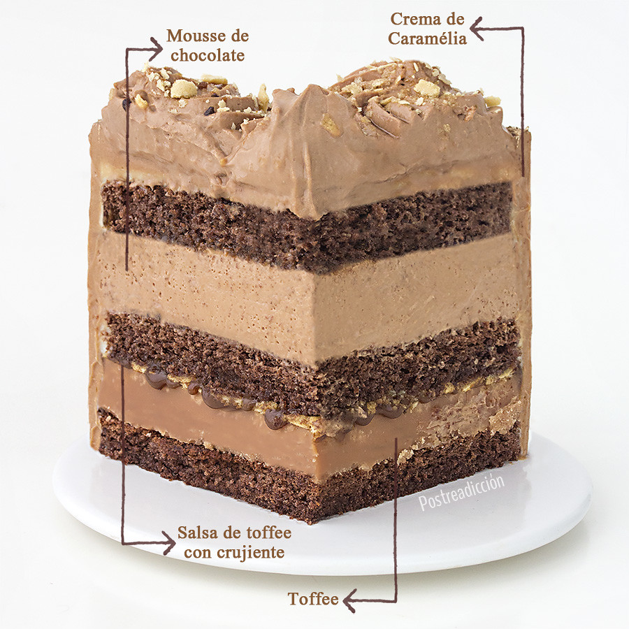 Curso online de tartas