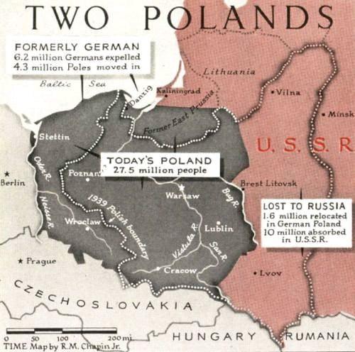 Lenkija_po_karo
