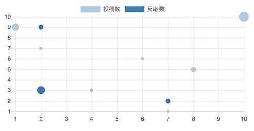 chart.js%20sampe%20graph