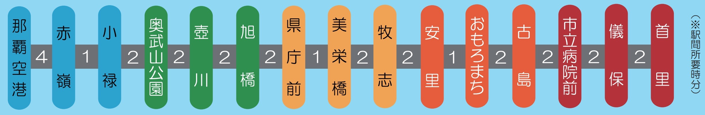 沖繩單軌列車車站時間