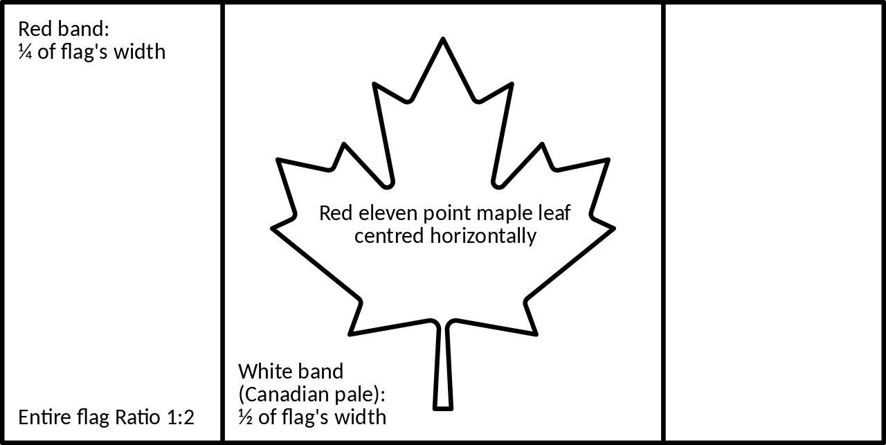 Flag of Canada — simple construction sheet