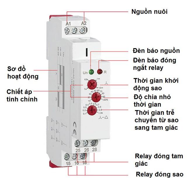 cong-tac-dinh-thoi-khoi-dong-sao-tam-giac-dong-co-3-pha-gr8-st