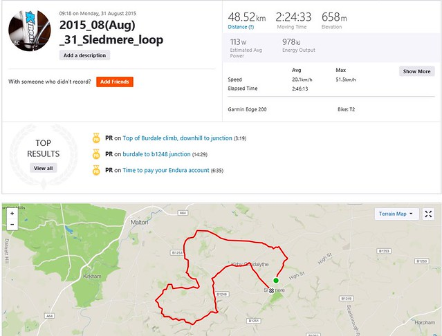 A Sledmere cycle loop including Burdale North Yorkshire