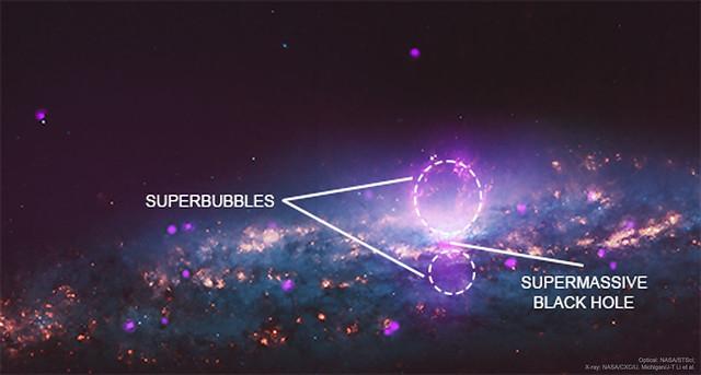 VCSE - Szuperbuborékok (supperbubbles) az NGC 3079 extragalxisban - APOD, NASA, CHandra